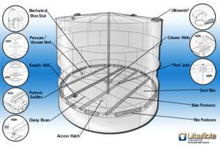 Floating Roof Tanks Ultraflote